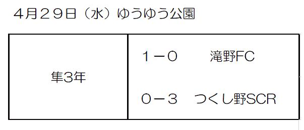 6-3-1