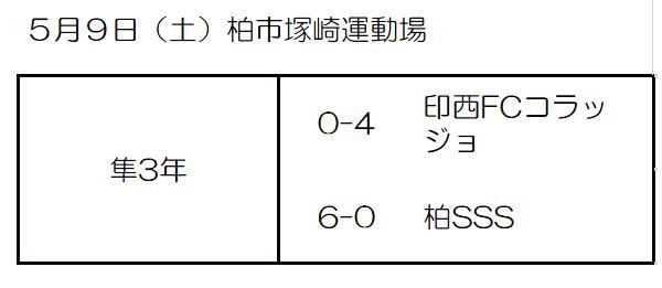 6-3-2