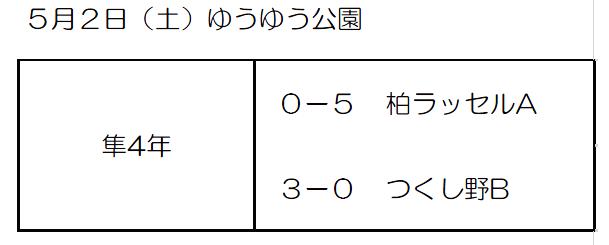 6-4-2