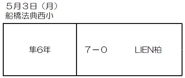 6-6-2