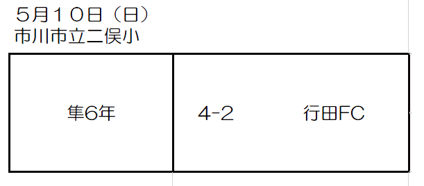 6-6-3