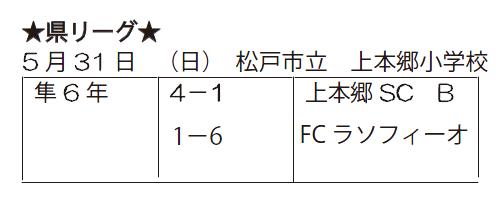 7-6-1
