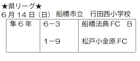 7-6-2