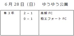 8-1-3