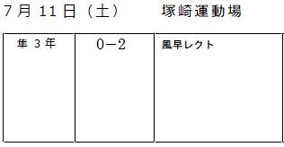 8-2-3