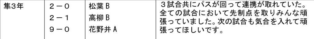 隼だより2016年2月号−1-3
