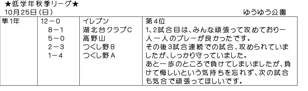 隼だより2016年1月号-1