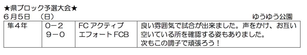 スクリーンショット 2016-06-29 9.32.34